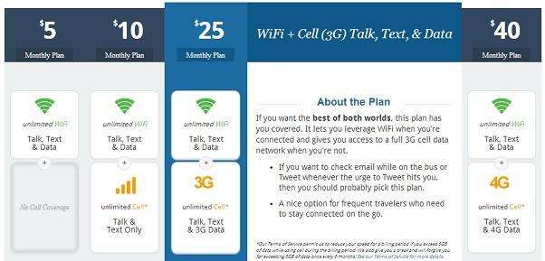 republic wireless pricing chart