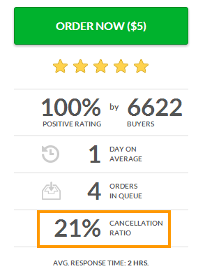 fiverr cancellation ratio