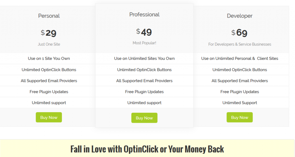 optin click pricing