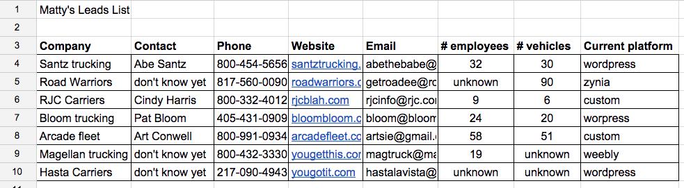 mattys leads list