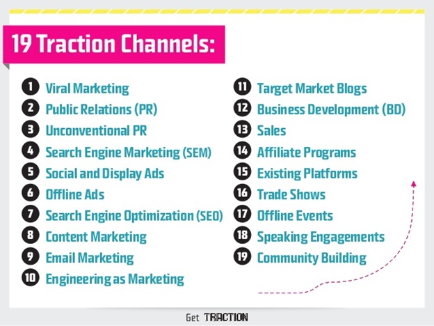 19 traction channels