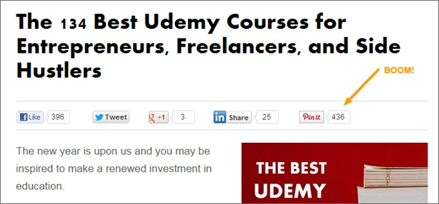 udemy post pinterest