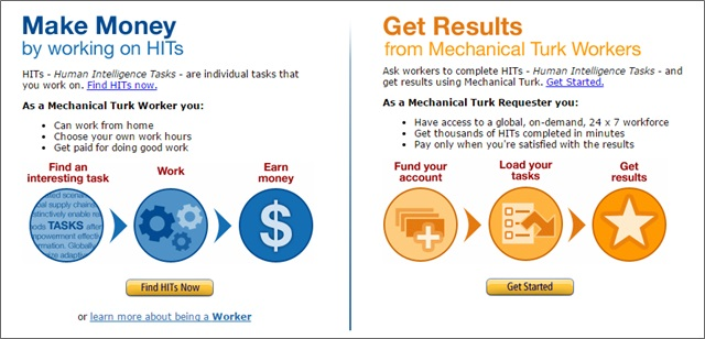 mechanical turk review
