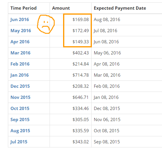 udemy earnings post pricing changes