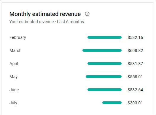 estimated youtube earnings