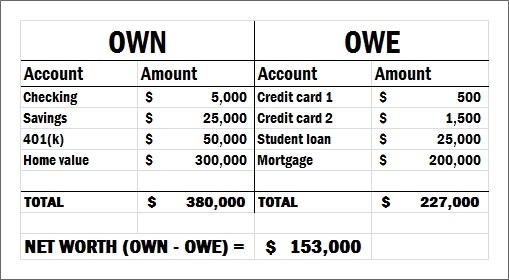 net worth calculator side hustle nation