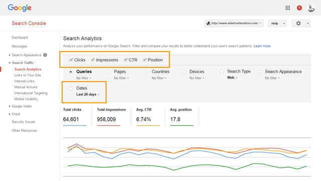 The Easy Way to Get 24 3% More Traffic Using Google Search Console