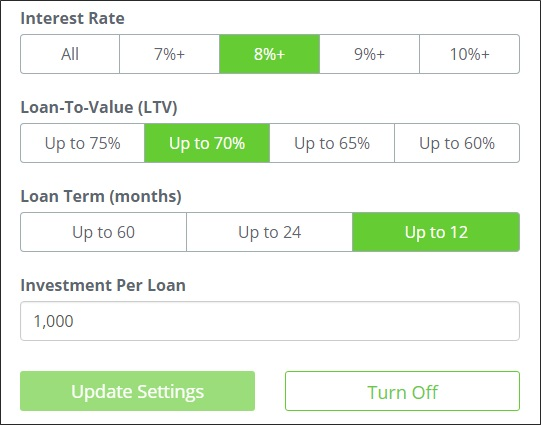 79 Alternative Investment Platforms to Earn Stronger Returns, Build