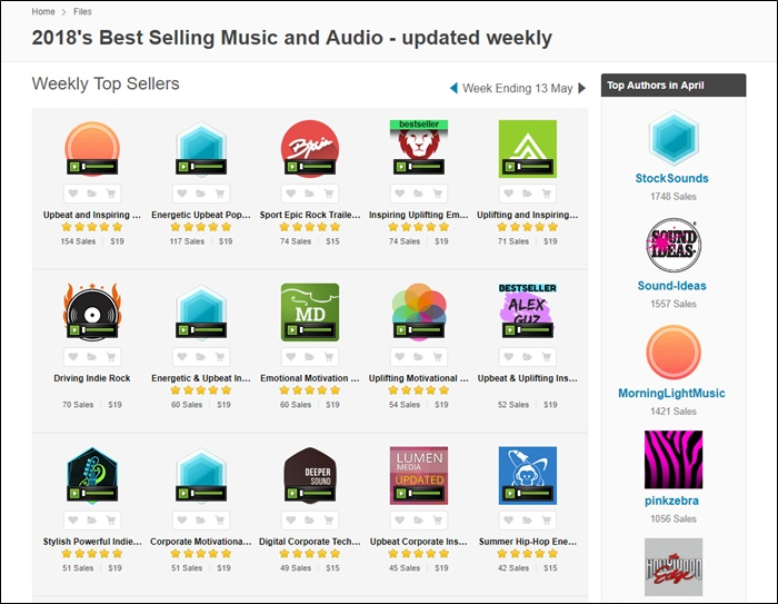 audiojungle bestselling stock music
