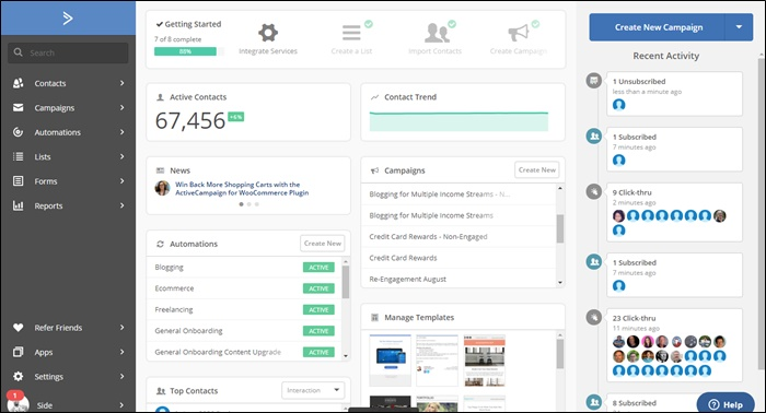 activecampaign user dashboard