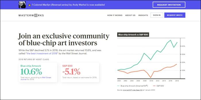 masterworks homepage