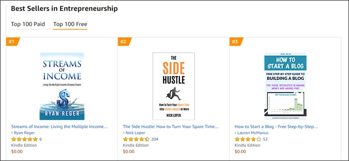most popular free entrepreneurship books