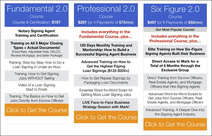 loan signing system pricing