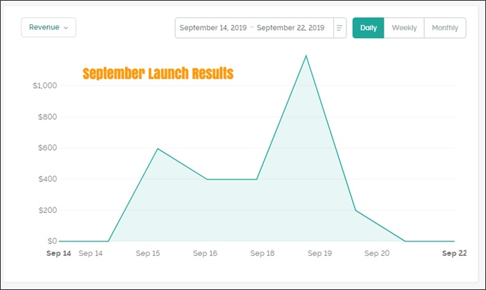 september launch results