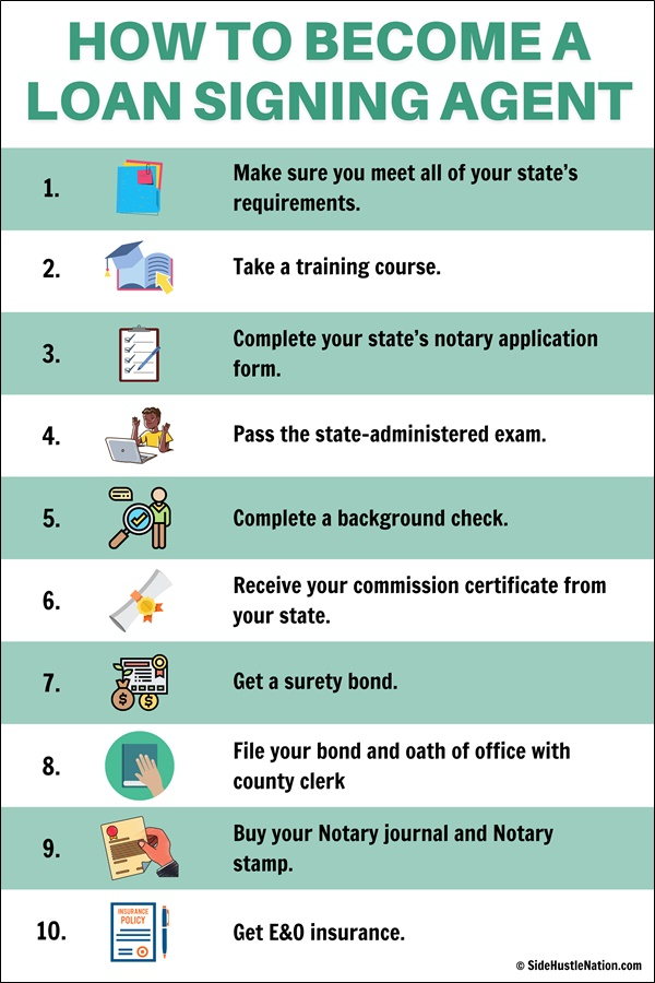 how to become a loan signing agent